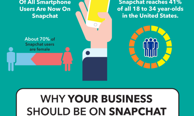 Snapchat is a REAL marketing Tool!
